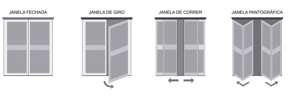 Diferença entre janela de giro, janela de correr e janela pantográfica